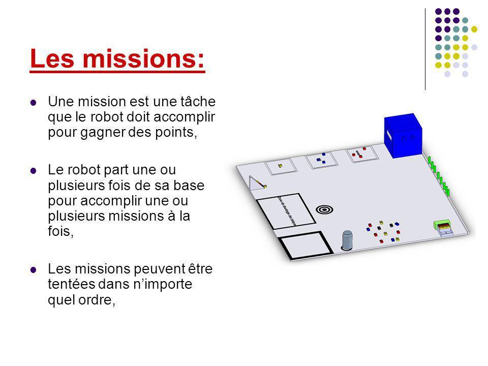 Les missions: Une mission est une tâche que le robot doit accomplir pour gagner des points, Le robot part une ou plusieurs fois de sa base pour accomplir une ou plusieurs missions à la fois, Les missions peuvent être tentées dans nimporte quel ordre,