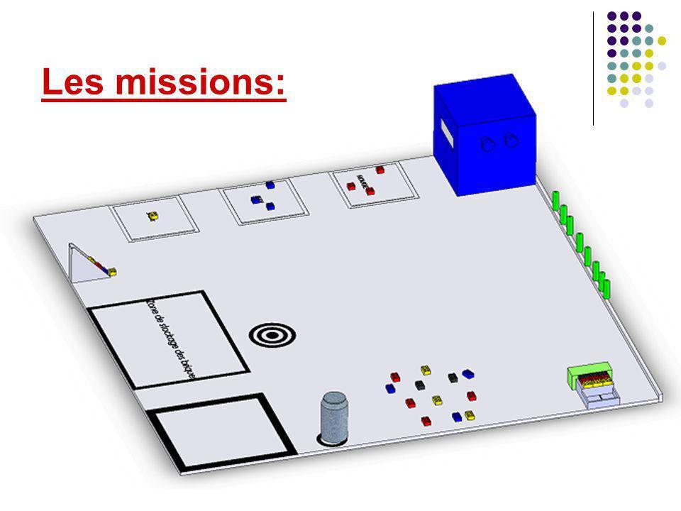 Points attribués par mission: Mission n°1: Pousser les briques rouges et les briques jaunes mais surtout pas les noires dans le bac.