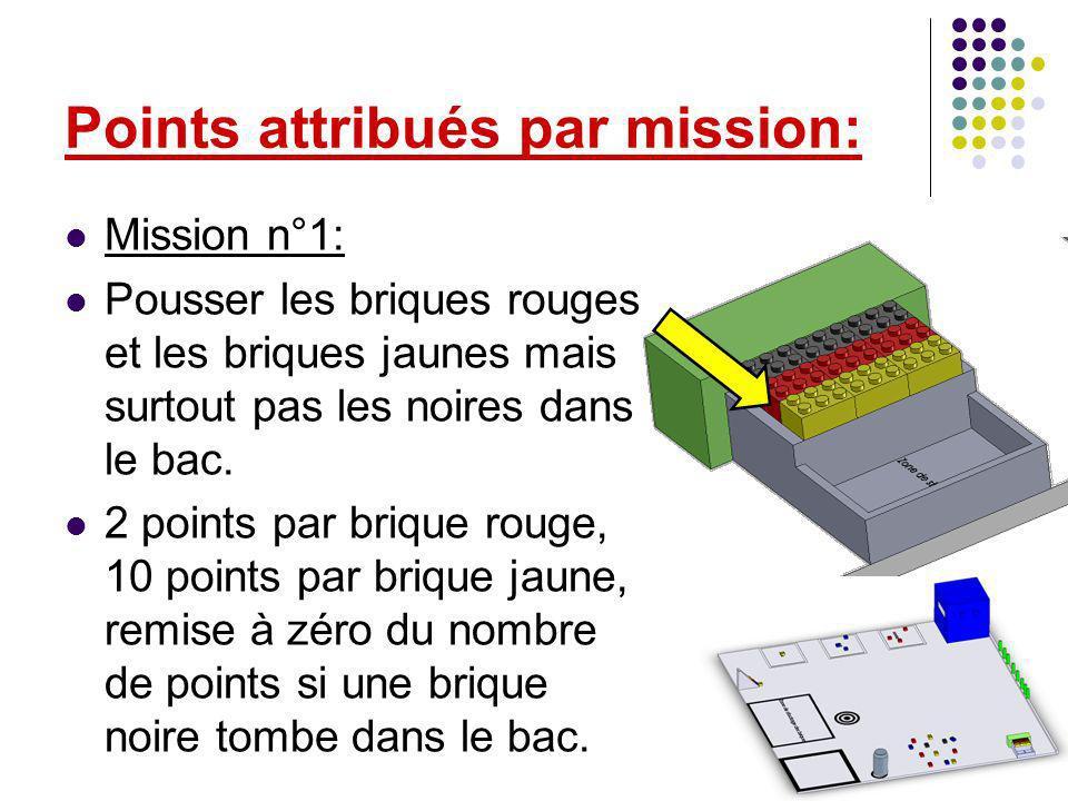 Mission n°2: Ramasser les briques 2 points par brique (15 briques) Points attribués par mission: