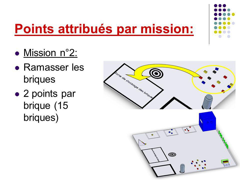 Mission n°2: Ramasser les briques 2 points par brique (15 briques) Points attribués par mission:
