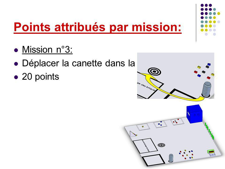 Mission n°3: Déplacer la canette dans la cible 20 points Points attribués par mission:
