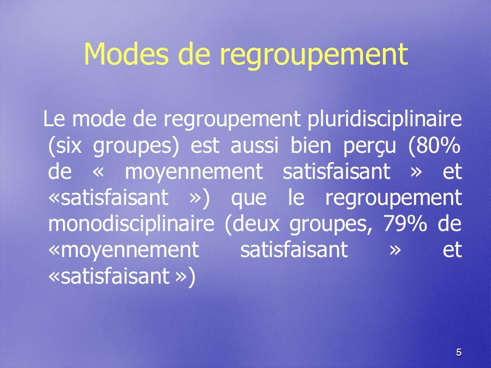 5 Modes de regroupement Le mode de regroupement pluridisciplinaire (six groupes) est aussi bien perçu (80% de « moyennement satisfaisant » et «satisfaisant ») que le regroupement monodisciplinaire (deux groupes, 79% de «moyennement satisfaisant » et «satisfaisant »)