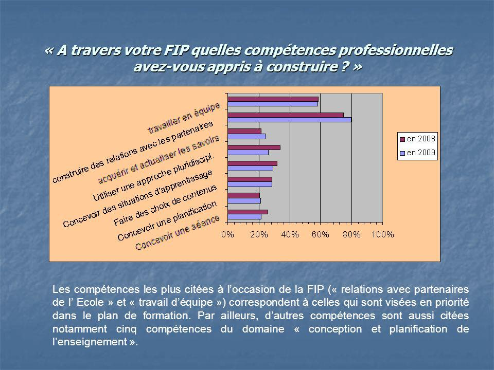 « A travers votre FIP quelles compétences professionnelles avez-vous appris à construire .