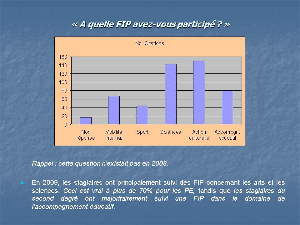 « A quelle FIP avez-vous participé . » Rappel : cette question nexistait pas en 2008.