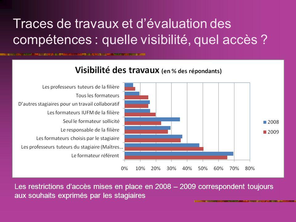 Traces de travaux et dévaluation des compétences : quelle visibilité, quel accès .