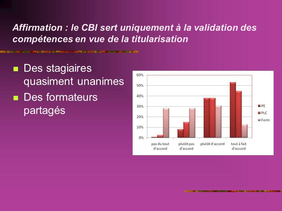 Affirmation : le CBI sert uniquement à la validation des compétences en vue de la titularisation Des stagiaires quasiment unanimes Des formateurs partagés