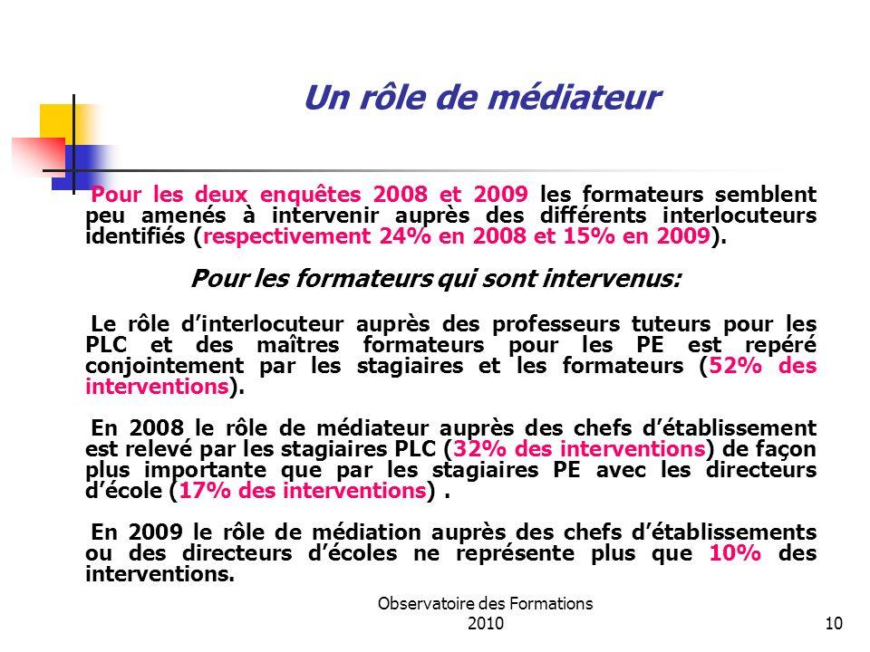 Observatoire des Formations 201010 Un rôle de médiateur Pour les deux enquêtes 2008 et 2009 les formateurs semblent peu amenés à intervenir auprès des différents interlocuteurs identifiés (respectivement 24% en 2008 et 15% en 2009).