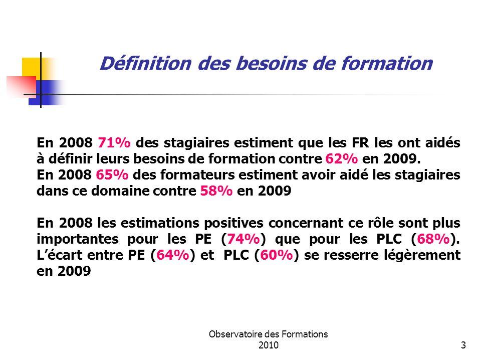 Observatoire des Formations 20103 Définition des besoins de formation En 2008 71% des stagiaires estiment que les FR les ont aidés à définir leurs besoins de formation contre 62% en 2009.
