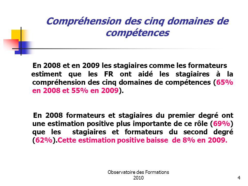 Observatoire des Formations 20104 Compréhension des cinq domaines de compétences En 2008 et en 2009 les stagiaires comme les formateurs estiment que les FR ont aidé les stagiaires à la compréhension des cinq domaines de compétences (65% en 2008 et 55% en 2009).
