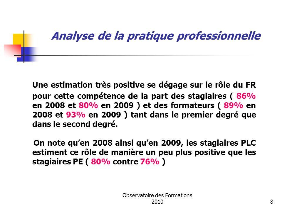 Observatoire des Formations 20108 Analyse de la pratique professionnelle Une estimation très positive se dégage sur le rôle du FR pour cette compétence de la part des stagiaires ( 86% en 2008 et 80% en 2009 ) et des formateurs ( 89% en 2008 et 93% en 2009 ) tant dans le premier degré que dans le second degré.