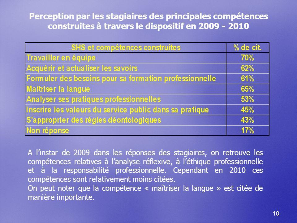 10 Perception par les stagiaires des principales compétences construites à travers le dispositif en 2009 - 2010 A linstar de 2009 dans les réponses des stagiaires, on retrouve les compétences relatives à lanalyse réflexive, à léthique professionnelle et à la responsabilité professionnelle.