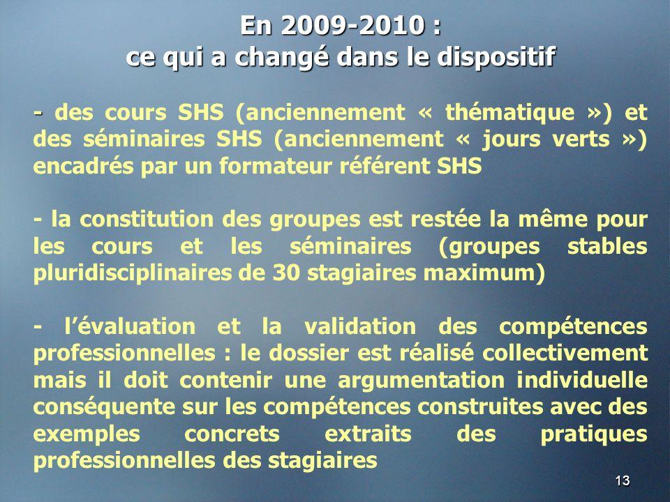 1313 En 2009-2010 : ce qui a changé dans le dispositif - - des cours SHS (anciennement « thématique ») et des séminaires SHS (anciennement « jours verts ») encadrés par un formateur référent SHS - la constitution des groupes est restée la même pour les cours et les séminaires (groupes stables pluridisciplinaires de 30 stagiaires maximum) - lévaluation et la validation des compétences professionnelles : le dossier est réalisé collectivement mais il doit contenir une argumentation individuelle conséquente sur les compétences construites avec des exemples concrets extraits des pratiques professionnelles des stagiaires