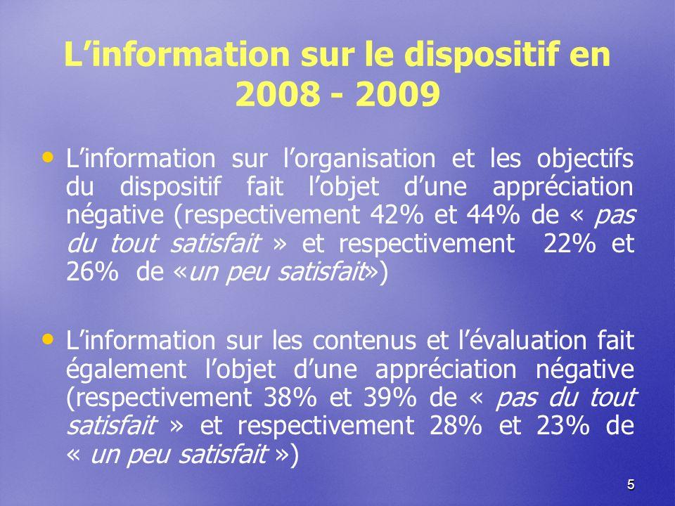 5 Linformation sur le dispositif en 2008 - 2009 Linformation sur lorganisation et les objectifs du dispositif fait lobjet dune appréciation négative (respectivement 42% et 44% de « pas du tout satisfait » et respectivement 22% et 26% de «un peu satisfait») Linformation sur les contenus et lévaluation fait également lobjet dune appréciation négative (respectivement 38% et 39% de « pas du tout satisfait » et respectivement 28% et 23% de « un peu satisfait »)