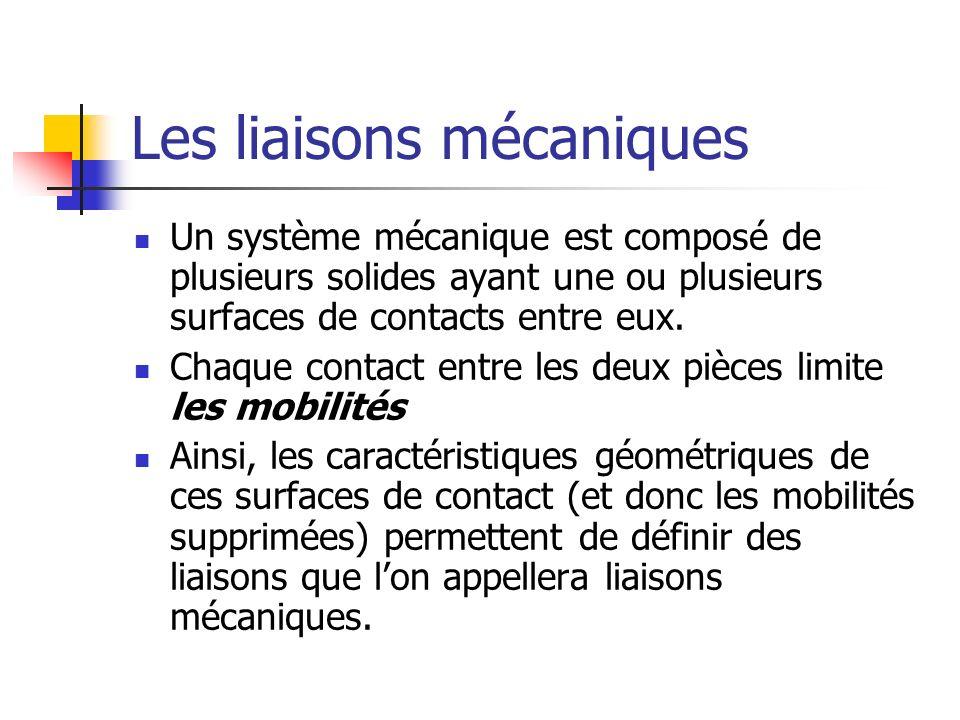 Les liaisons mécaniques Un système mécanique est composé de plusieurs solides ayant une ou plusieurs surfaces de contacts entre eux. Chaque contact en