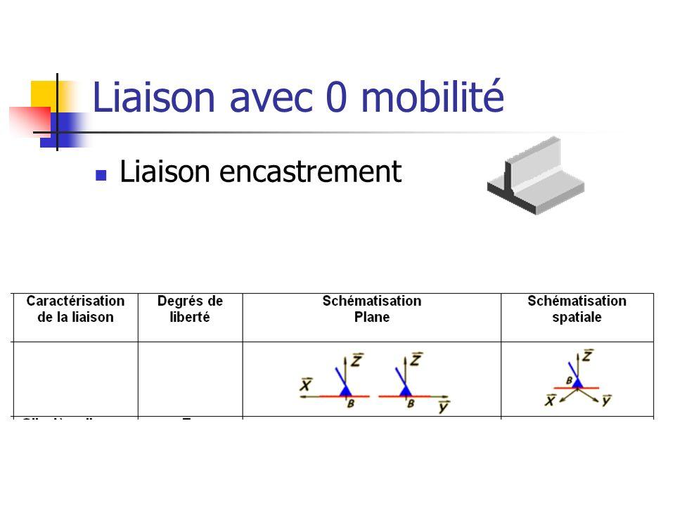 Liaison avec 0 mobilité Liaison encastrement