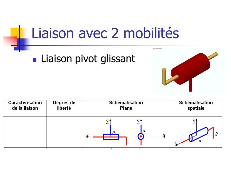 Liaison avec 2 mobilités Liaison pivot glissant