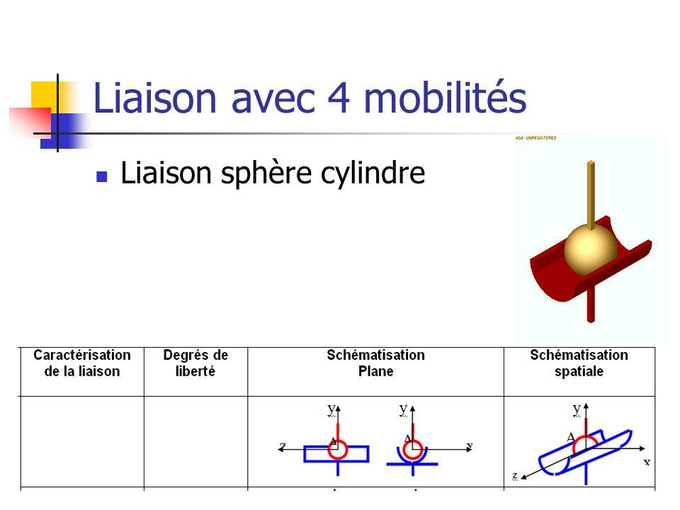Liaison avec 4 mobilités Liaison sphère cylindre