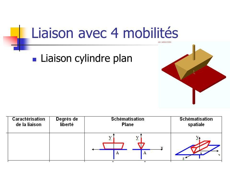 Liaison avec 4 mobilités Liaison cylindre plan