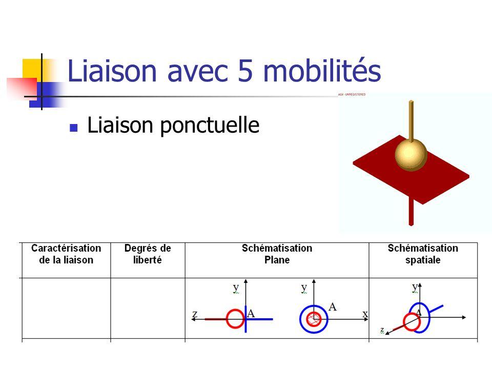 Liaison avec 5 mobilités Liaison ponctuelle