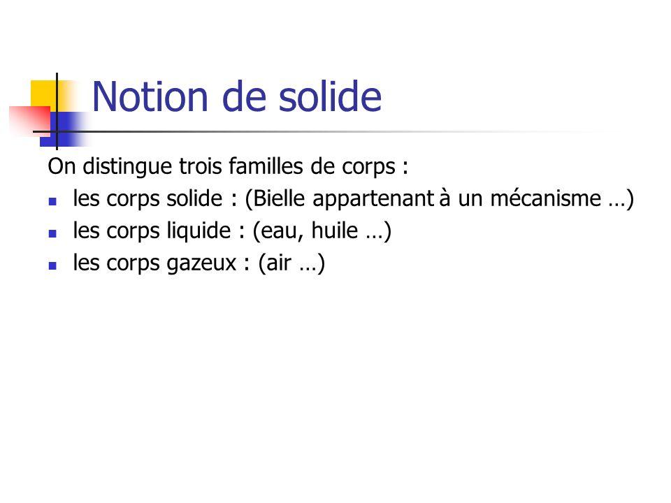 Notion de solide On distingue trois familles de corps : les corps solide : (Bielle appartenant à un mécanisme …) les corps liquide : (eau, huile …) le