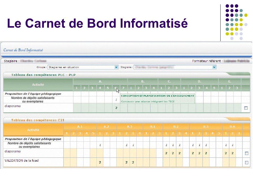 Le Carnet de Bord Informatisé Espace de dépôts, de traces de lactivité professionnelle du stagiaire Espace de formation et dévaluation Tableau des compétences