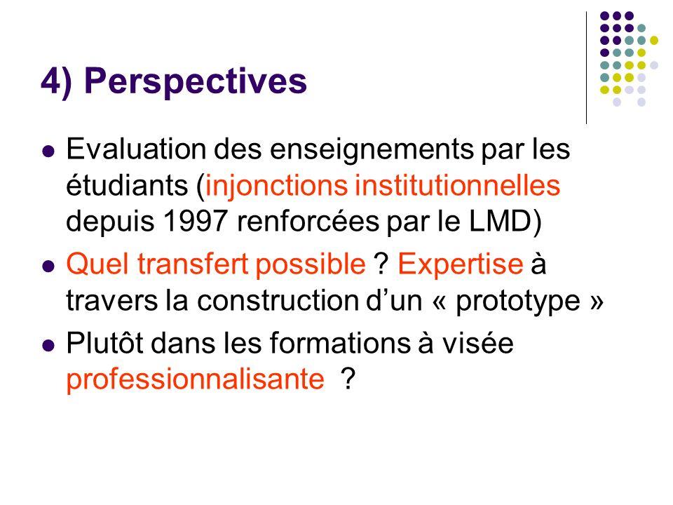 4) Perspectives Evaluation des enseignements par les étudiants (injonctions institutionnelles depuis 1997 renforcées par le LMD) Quel transfert possible .