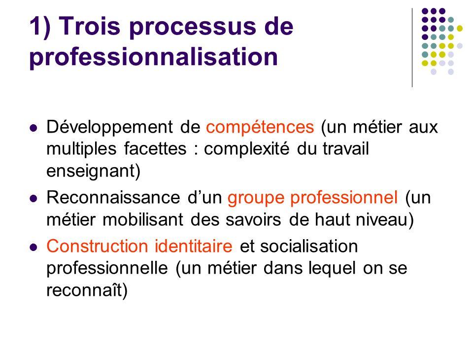 1) Trois processus de professionnalisation Développement de compétences (un métier aux multiples facettes : complexité du travail enseignant) Reconnaissance dun groupe professionnel (un métier mobilisant des savoirs de haut niveau) Construction identitaire et socialisation professionnelle (un métier dans lequel on se reconnaît)