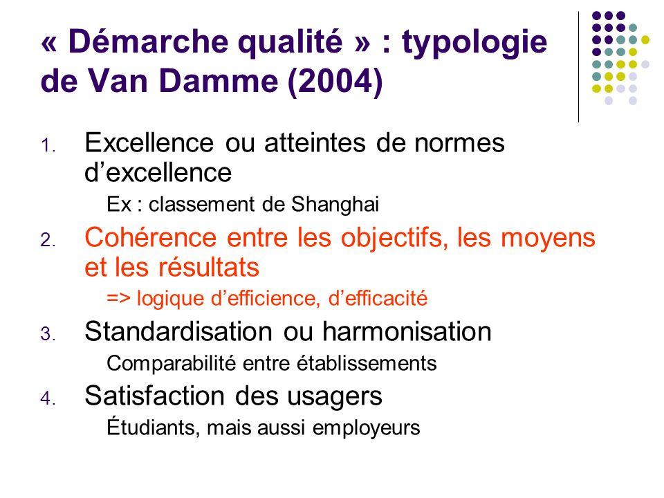 Haute différenciation Faible différenciation Centration externe Centration interne excellence cohérencesatisfaction harmonisation 2 axes de structuration
