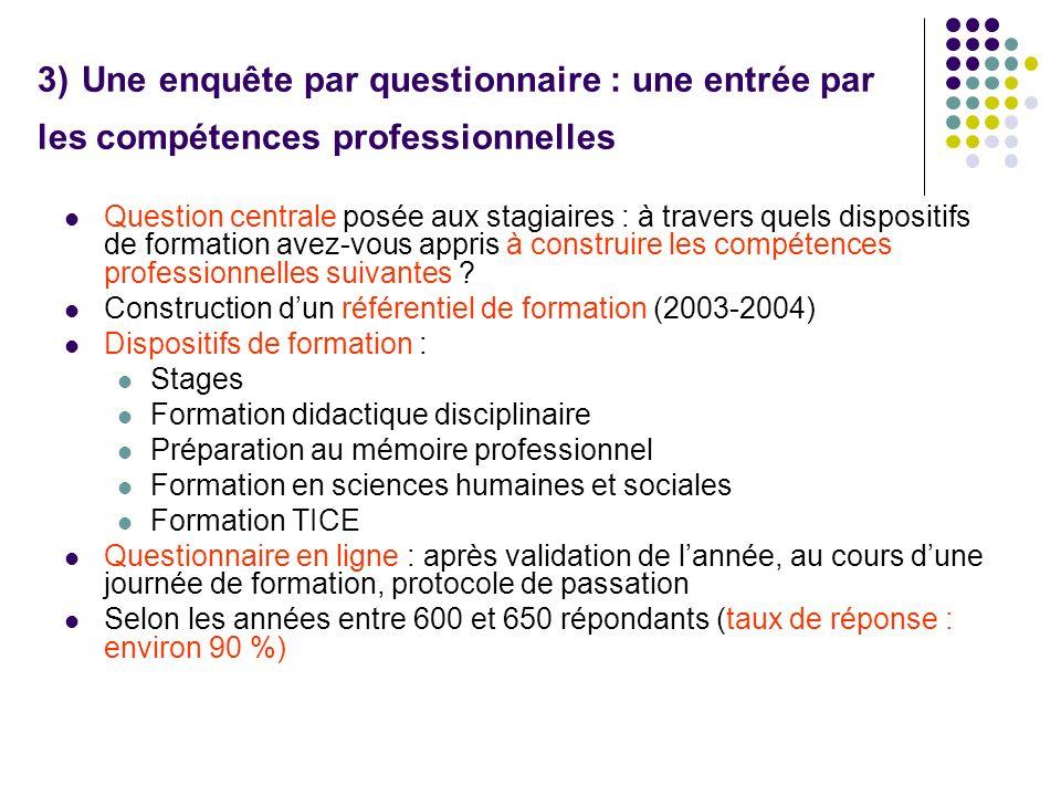 4 domaines de compétences professionnelles 1.CONCEPTION ET PLANIFICATION DE LENSEIGNEMENT 2.