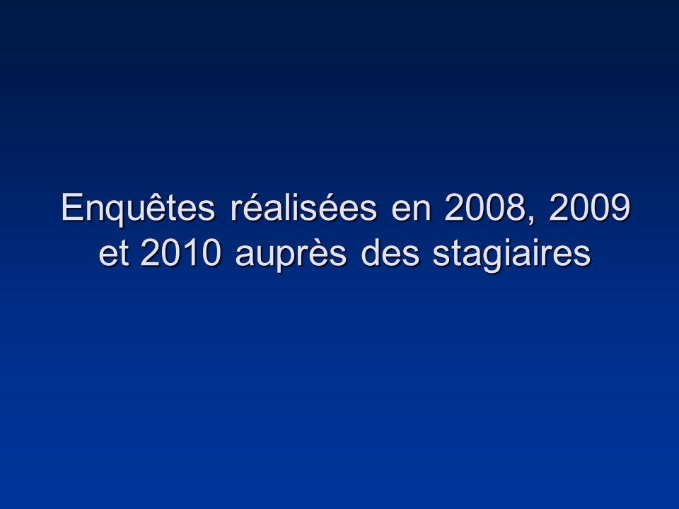 Enquêtes réalisées en 2008, 2009 et 2010 auprès des stagiaires