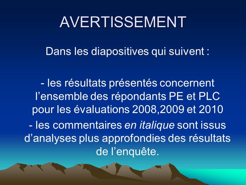 AVERTISSEMENT Dans les diapositives qui suivent : - les résultats présentés concernent lensemble des répondants PE et PLC pour les évaluations 2008,2009 et 2010 - les commentaires en italique sont issus danalyses plus approfondies des résultats de lenquête.
