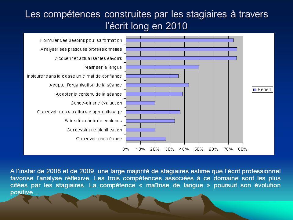 Les compétences construites par les stagiaires à travers lécrit long en 2010 A linstar de 2008 et de 2009, une large majorité de stagiaires estime que lécrit professionnel favorise lanalyse réflexive.