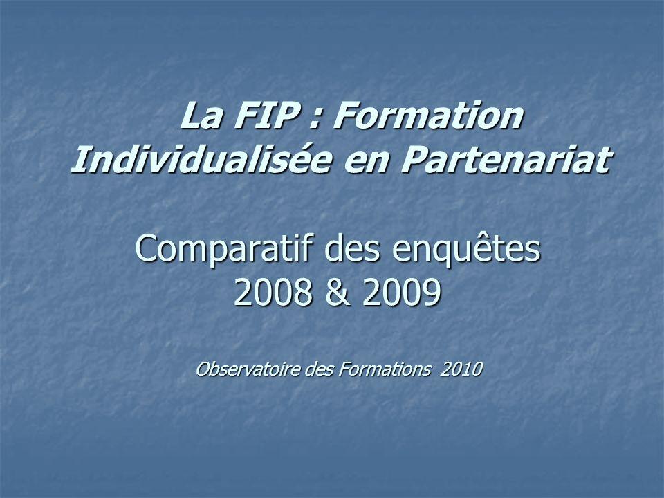 La FIP : Formation Individualisée en Partenariat Comparatif des enquêtes 2008 & 2009 Observatoire des Formations 2010 La FIP : Formation Individualisée en Partenariat Comparatif des enquêtes 2008 & 2009 Observatoire des Formations 2010