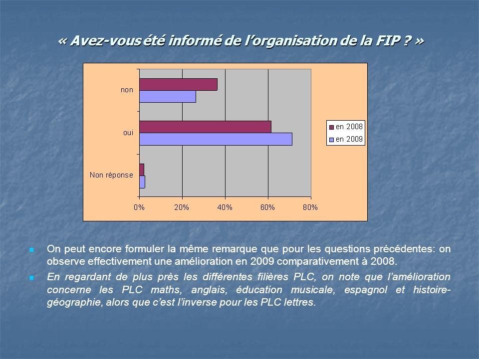 « Avez-vous été informé de lorganisation de la FIP .