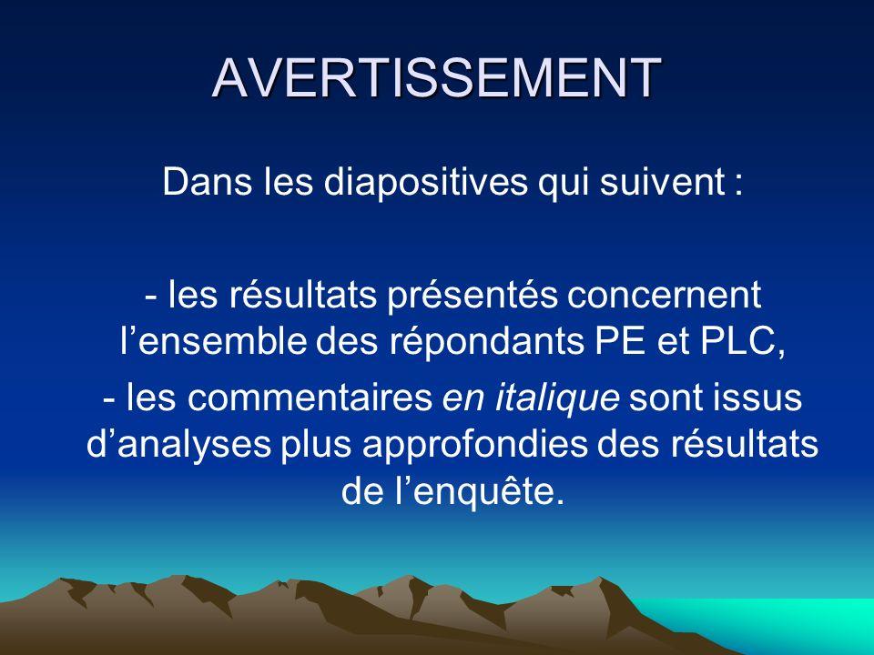 AVERTISSEMENT Dans les diapositives qui suivent : - les résultats présentés concernent lensemble des répondants PE et PLC, - les commentaires en itali