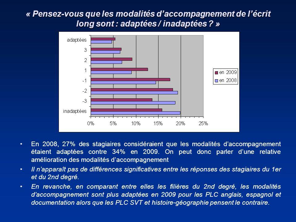 « Pensez-vous que les modalités daccompagnement de lécrit long sont : adaptées / inadaptées ? » En 2008, 27% des stagiaires considéraient que les moda
