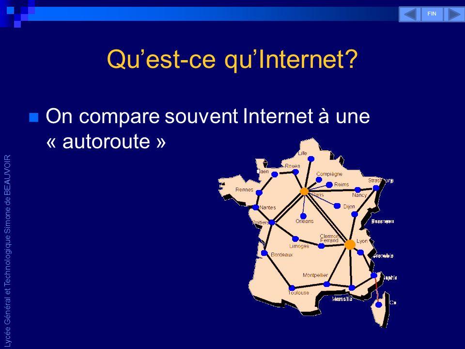 Lycée Général et Technologique Simone de BEAUVOIR L« interprétation » sert lobjectif duniversalité Serveur Log Date et heure Windows MAC-OS Linux HTML identique FIN