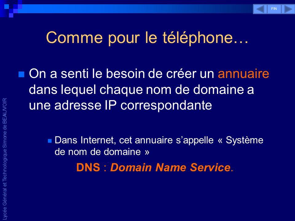 Lycée Général et Technologique Simone de BEAUVOIR Le protocole TCP/IP Linfrastructure matérielle na quun seul intérêt : celui de permettre le fonctionnement du protocole TCP/IP.