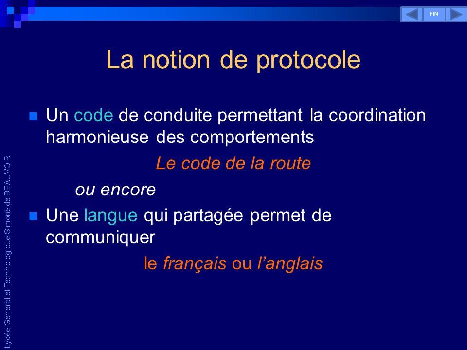 Lycée Général et Technologique Simone de BEAUVOIR Sur le réseau, un hôte est identifié de manière unique par son adresse IP Une adresse IP est constituée de quatre nombres (entre 0 et 255) séparés par un point.