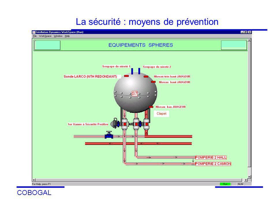 COBOGAL Plans ou schéma techniques relatif à l installation et à ses différents dispositifs de sécurité (barrières) La sécurité : moyens de prévention