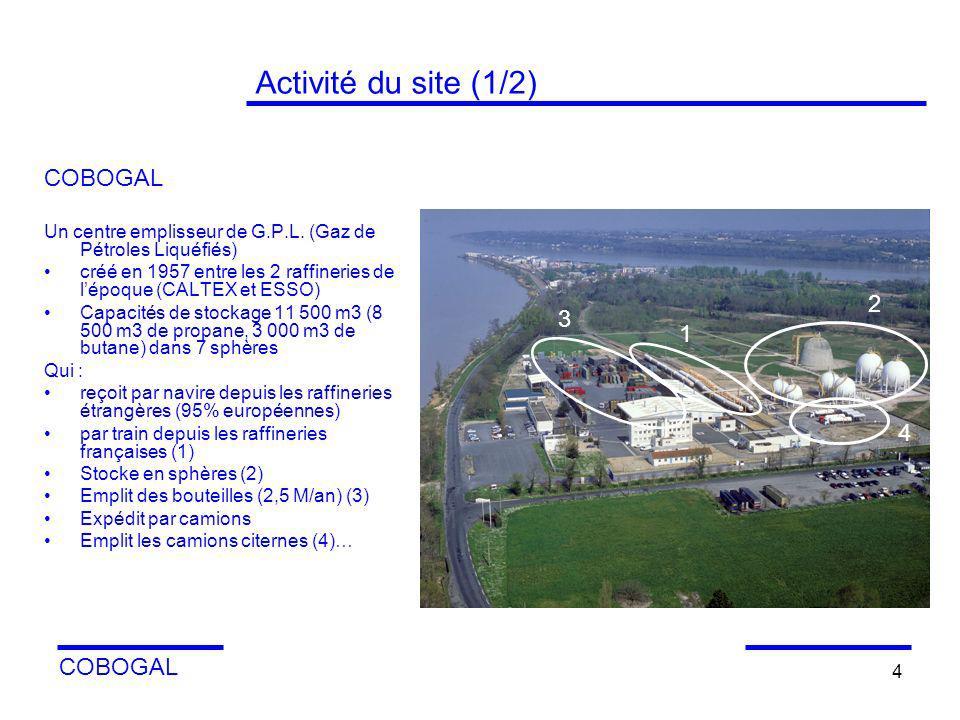 COBOGAL 4 Activité du site (1/2) COBOGAL Un centre emplisseur de G.P.L. (Gaz de Pétroles Liquéfiés) créé en 1957 entre les 2 raffineries de lépoque (C