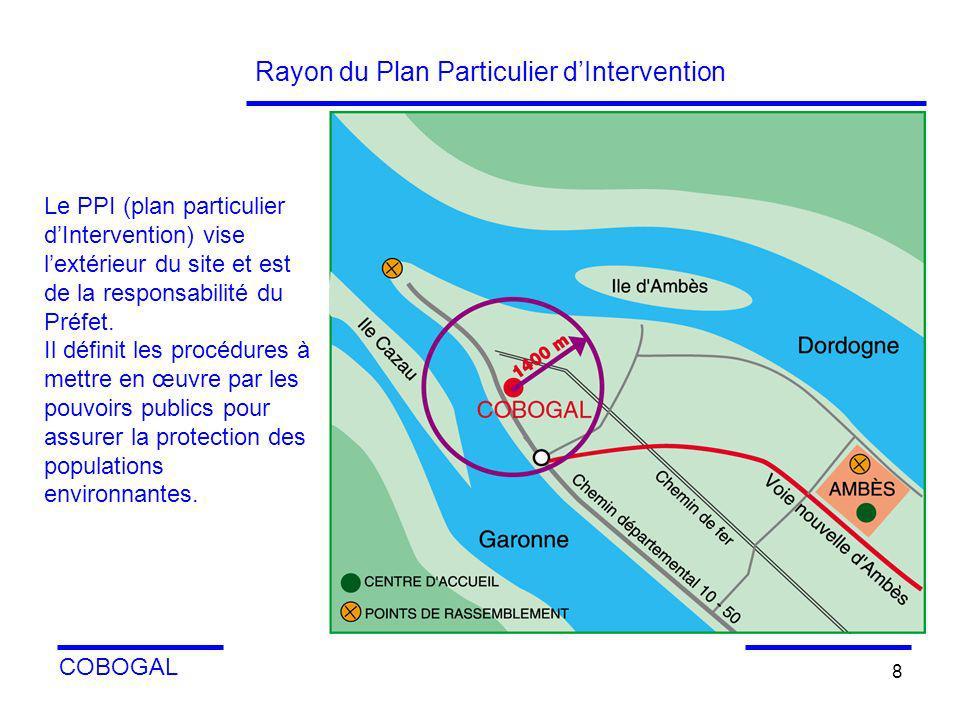 COBOGAL 8 Rayon du Plan Particulier dIntervention Le PPI (plan particulier dIntervention) vise lextérieur du site et est de la responsabilité du Préfe