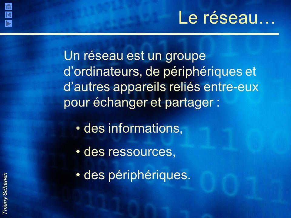Thierry Schanen Le réseau… Un réseau est un groupe dordinateurs, de périphériques et dautres appareils reliés entre-eux pour échanger et partager : de