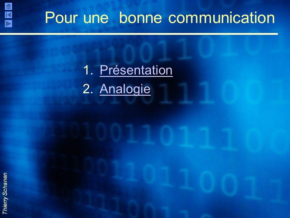 Thierry Schanen Pour une bonne communication 1.PrésentationPrésentation 2.AnalogieAnalogie