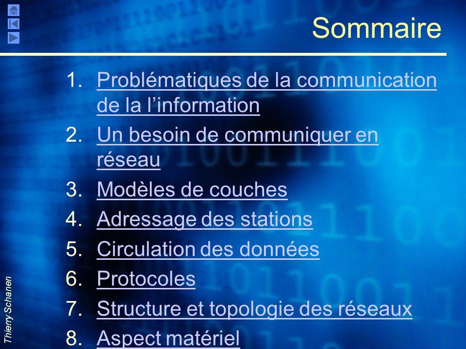 Thierry Schanen Sommaire 1.Problématiques de la communication de la linformationProblématiques de la communication de la linformation 2.Un besoin de c