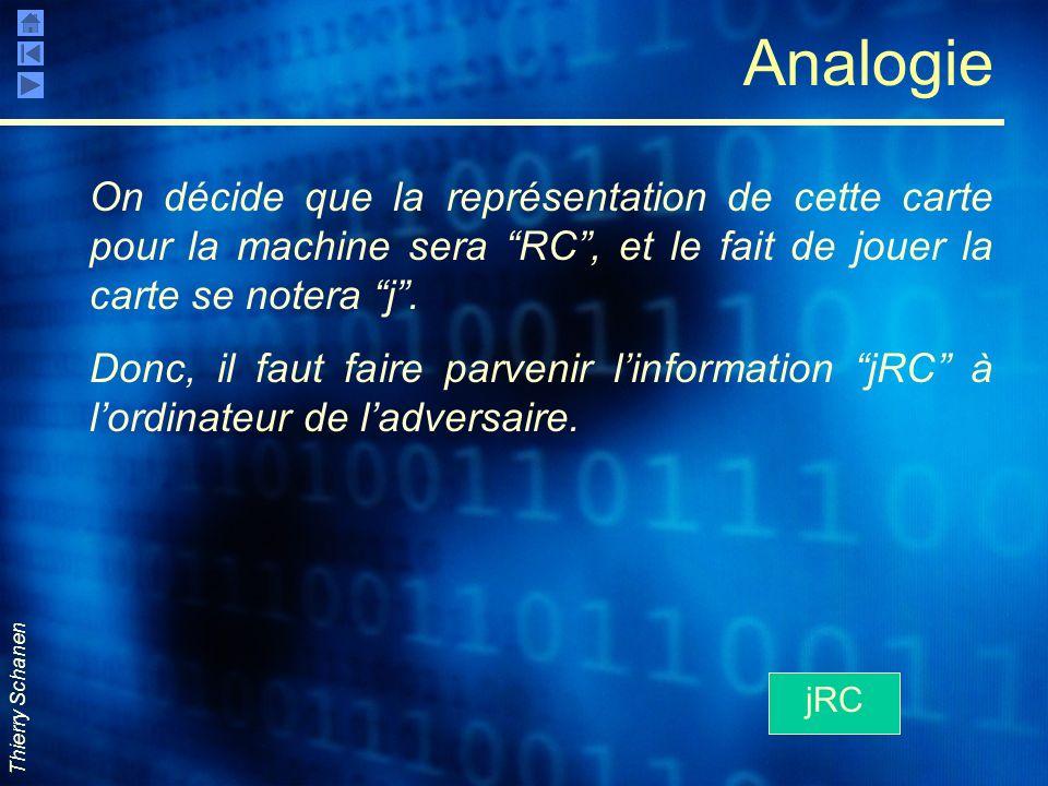 Thierry Schanen Analogie On décide que la représentation de cette carte pour la machine sera RC, et le fait de jouer la carte se notera j. Donc, il fa