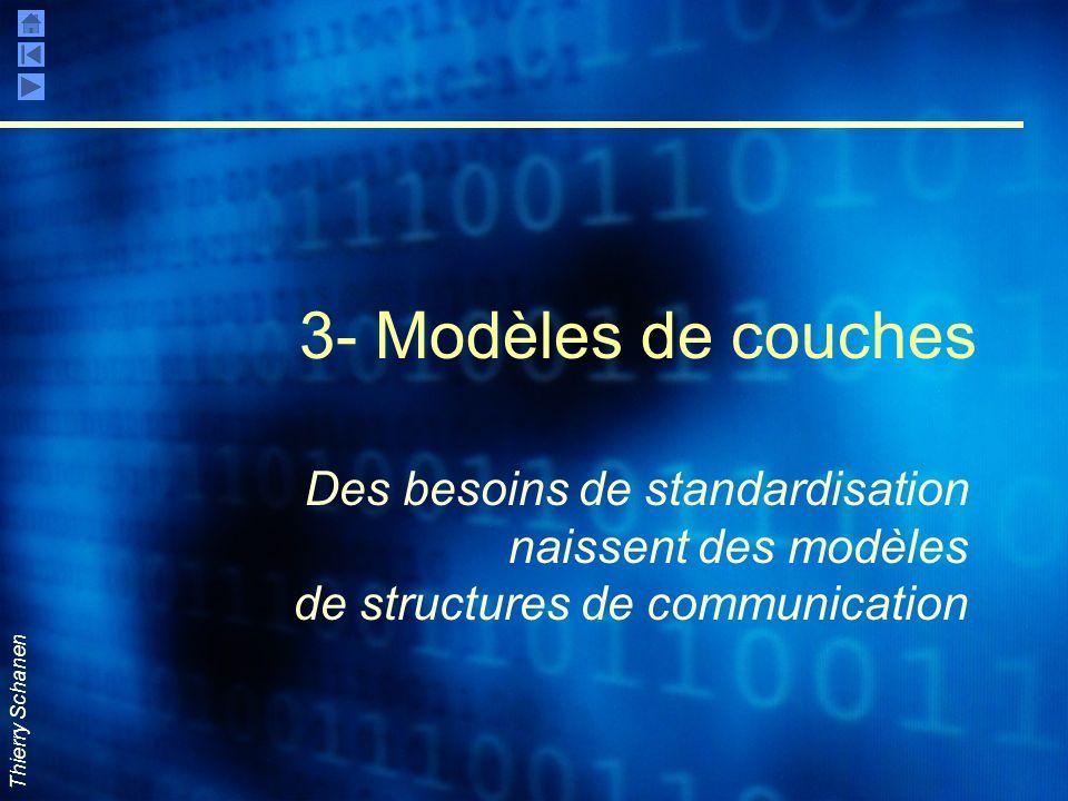 Thierry Schanen 3- Modèles de couches Des besoins de standardisation naissent des modèles de structures de communication