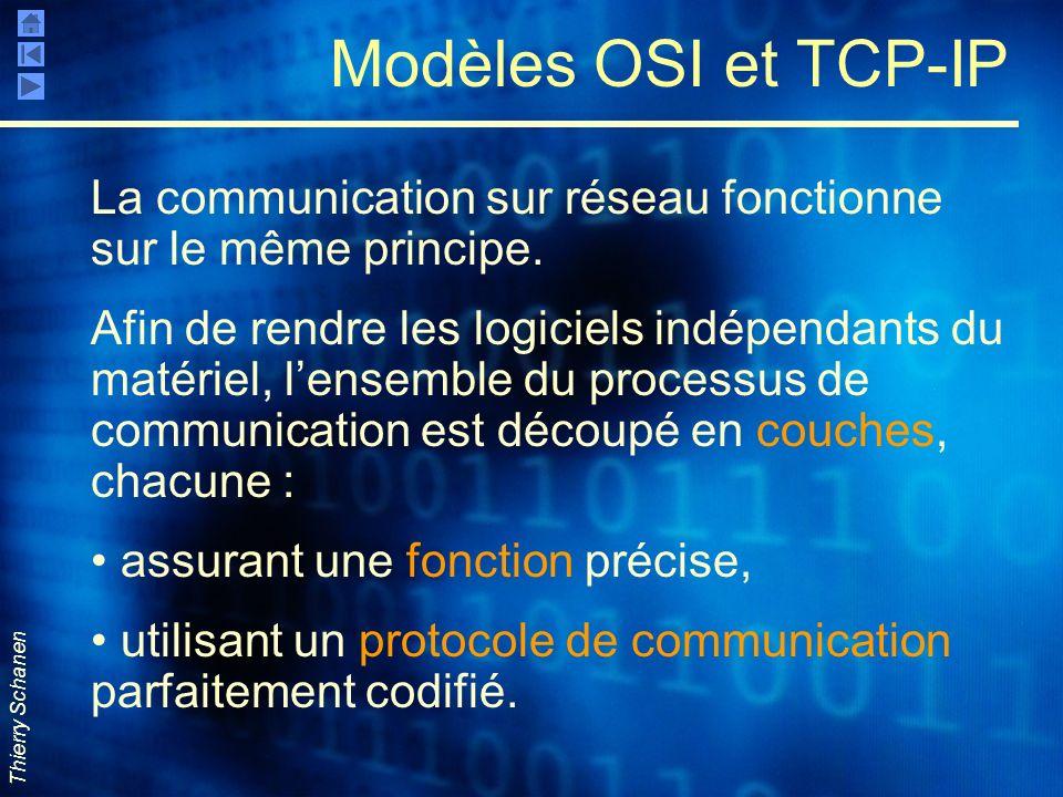 Thierry Schanen Modèles OSI et TCP-IP La communication sur réseau fonctionne sur le même principe. Afin de rendre les logiciels indépendants du matéri