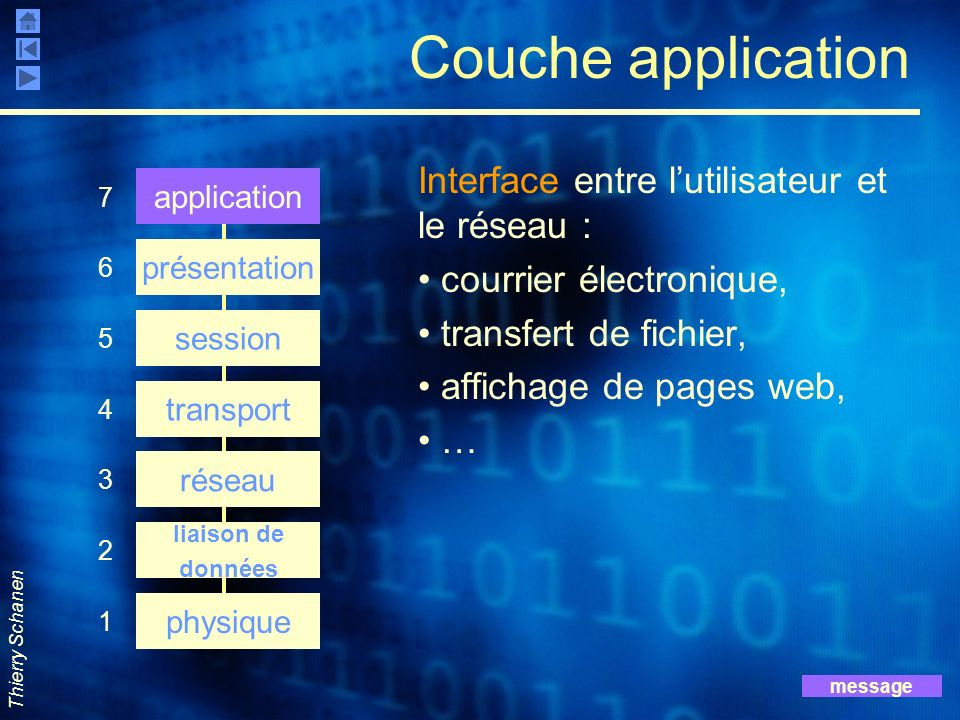 Thierry Schanen Couche application Interface entre lutilisateur et le réseau : courrier électronique, transfert de fichier, affichage de pages web, …