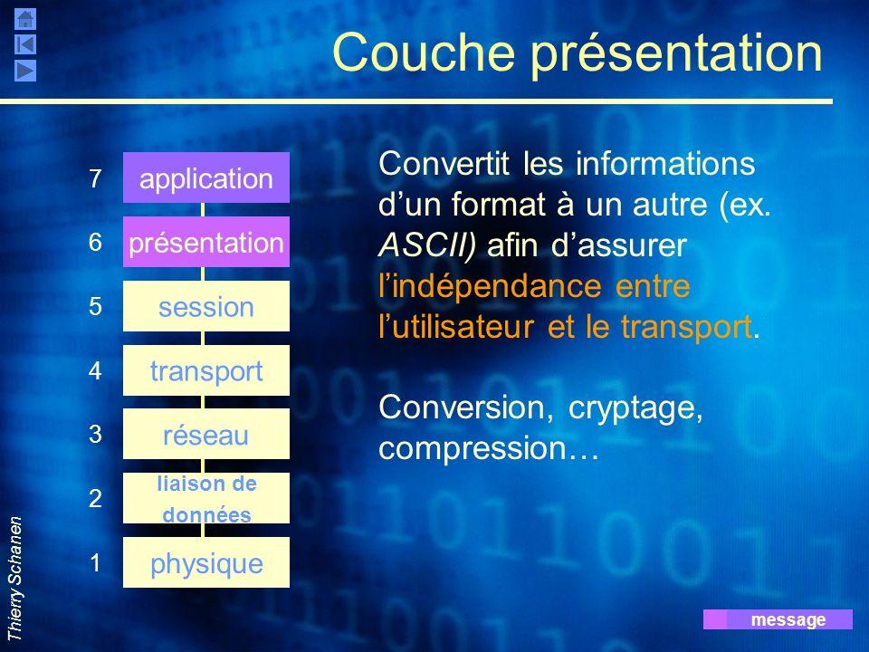 Thierry Schanen Couche présentation Convertit les informations dun format à un autre (ex. ASCII) afin dassurer lindépendance entre lutilisateur et le